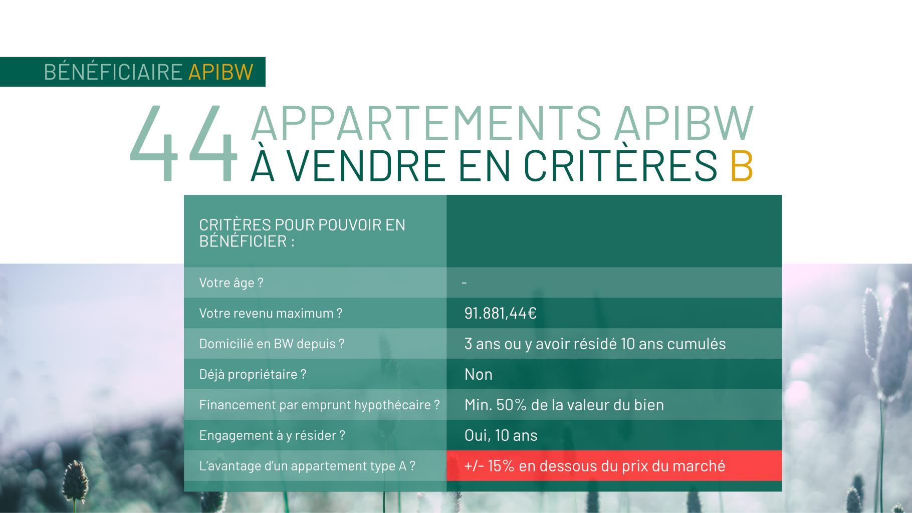 Appartement - Wavre - #3746697-1