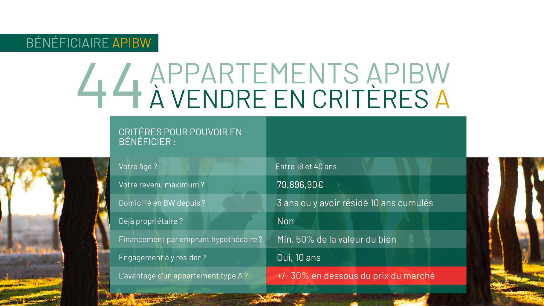 Appartement - Wavre - #3746818-19